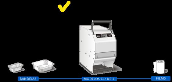 sistema c1 termoselladora compac