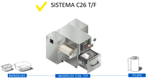 sistema c26tf termoselladora map