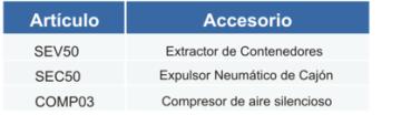 accesorios c50cf