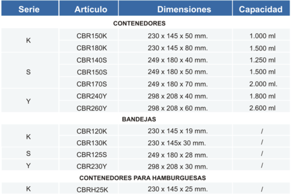 contenedores en polietilentereftalato apet c26c