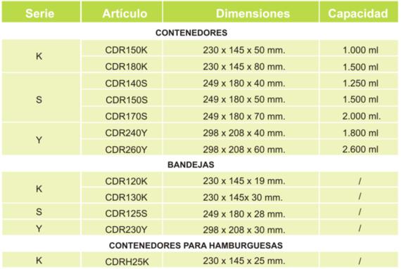 contenedores en acido polilactico pla biodegradable c26c