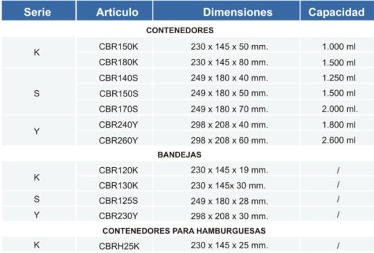 contenedores en polietilentereftalato apet c35cx