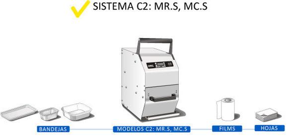 sistema c2 mr.s mc.s compac
