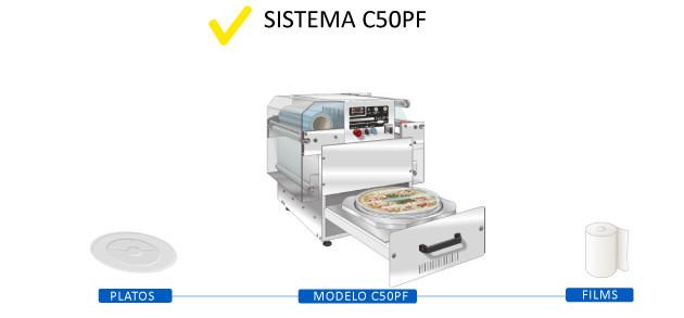 sistema c50pf termoselladora