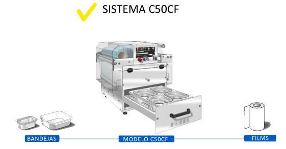 sistema c50cf termoselladora