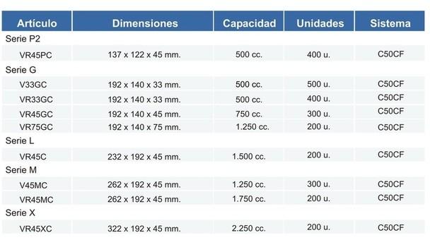 contenedores en celulosa pura para c50cf