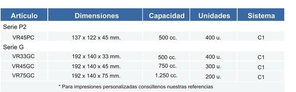 contenedores celulosa pura c1