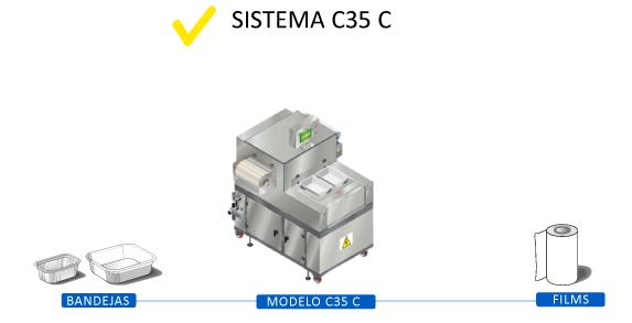sistema c35cx termoselladora map