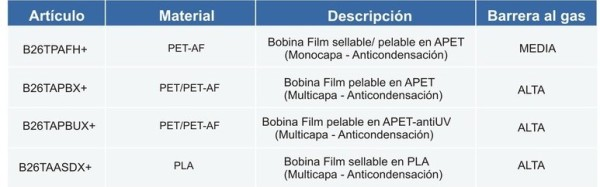 film c26c