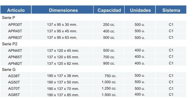 contenedores bandejas para c1