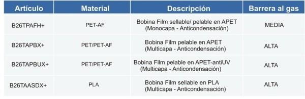 film para c26c